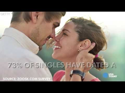 Smooching stats in time for International Kissing Day - https://www.pakistantalkshow.com/smooching-stats-in-time-for-international-kissing-day/ - http://img.youtube.com/vi/IrkSfxQl64A/0.jpg