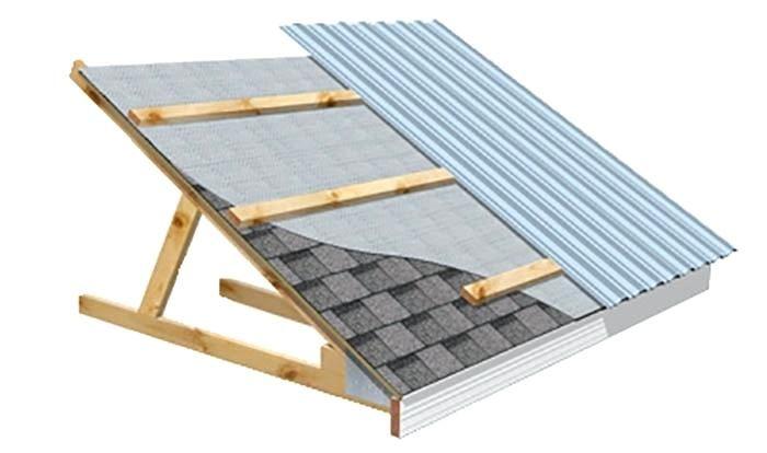 Proper Way To Install Steel Roofing In 2020 Metal Roof Over Shingles Metal Roof Diy Metal Roof