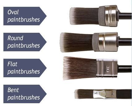 The BEST brushes for Milk Paint or Chalk Style Paints - LOVE