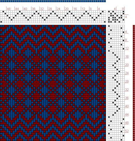 Hand Weaving Draft: 5sh Waffle + Point Twill, , 6S, 8T - Handweaving.net Hand Weaving and Draft Archive