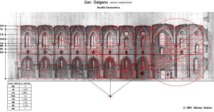 The geometry of San Galgano is the same of Meryatum tomb, based on rectangle 2x7