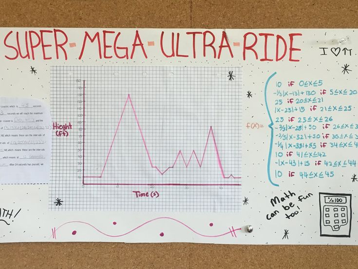 Real World Algebra Project: Students create a graph relating time and height of a roller coaster. They also write the piecewise function the represents the graph.