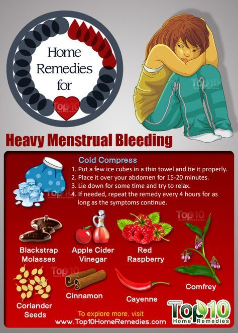 Home Remedies to Stop Heavy Menstrual Bleeding