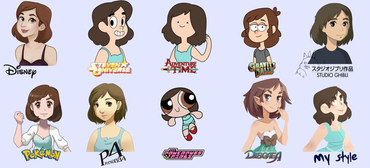 I drew myself in 10 different styles(including my own). Watch the video process here:www.youtube.com/watch?v=K8K2wV… I wanted to do 20 styles, but this one took me 10 hours of drawing ...