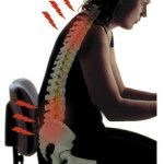 Did you know sitting for long ours at your desk can completely throw your posture out of alignment? Ask any chiropractor that question and they will shake theirs heads and throw up their hands! The different types of braces can help improve how you sit,stand and walk and alleviate pain