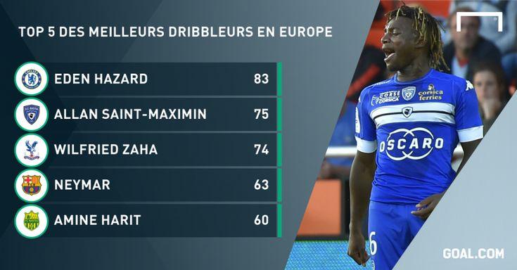 Mercato OM : Un espoir de Ligue 1 dans le viseur de Zubizarreta - http://www.europafoot.com/mercato-om-espoir-de-ligue-1-viseur-de-zubizarreta/