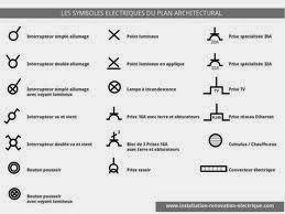 25 melhores ideias de simbolo da engenharia civil no for Plano b mobilia