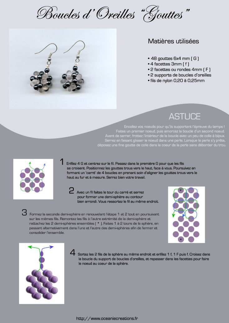 BO Drops  Oceania Creations craftsperson - Sale of handcrafted jewelry hand made - unique couture jewelry
