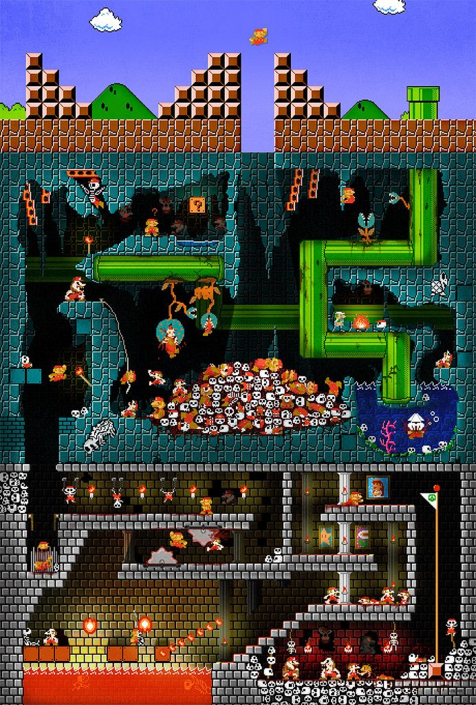 What is at the bottom of a Mario Bros pit?