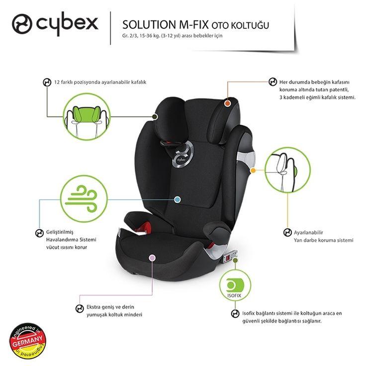 Cybex Solution M-Fix 15-36 kg 3 12 yaş Oto Koltuğu - Ayhan Çocuk | Anne ve Bebek Ürünleri Mağazası - Kampanyalar