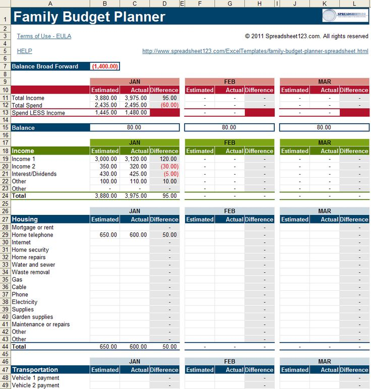 Best 20+ Family Budget Ideas On Pinterest | Debt Free Living