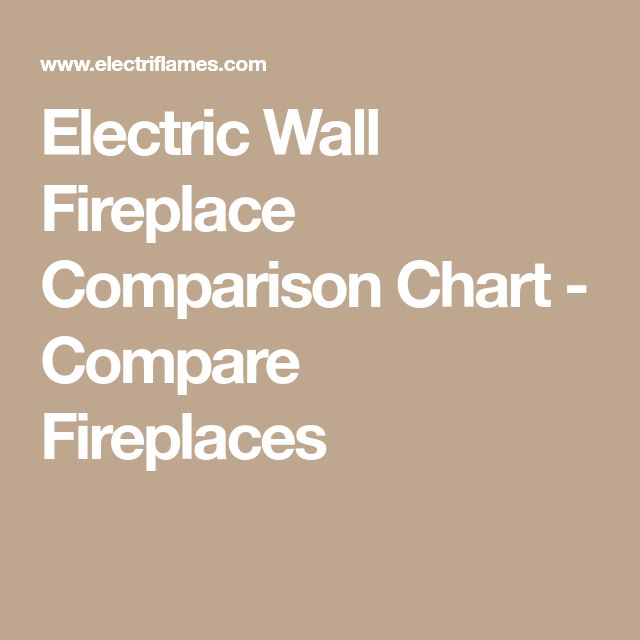 Electric Wall Fireplace Comparison Chart - Compare Fireplaces