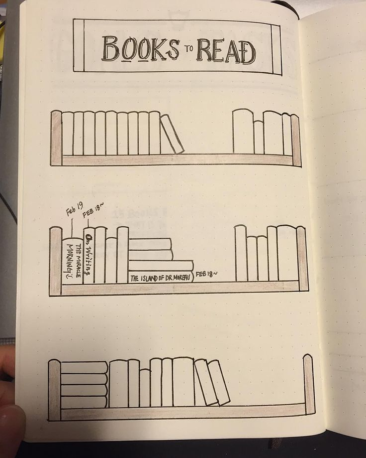 "bullet journal ideas: """"Books to Read"" page of my bullet journal: I write down title of the books I'm currently reading, with the date that I started. Once I'm done, I will…"""