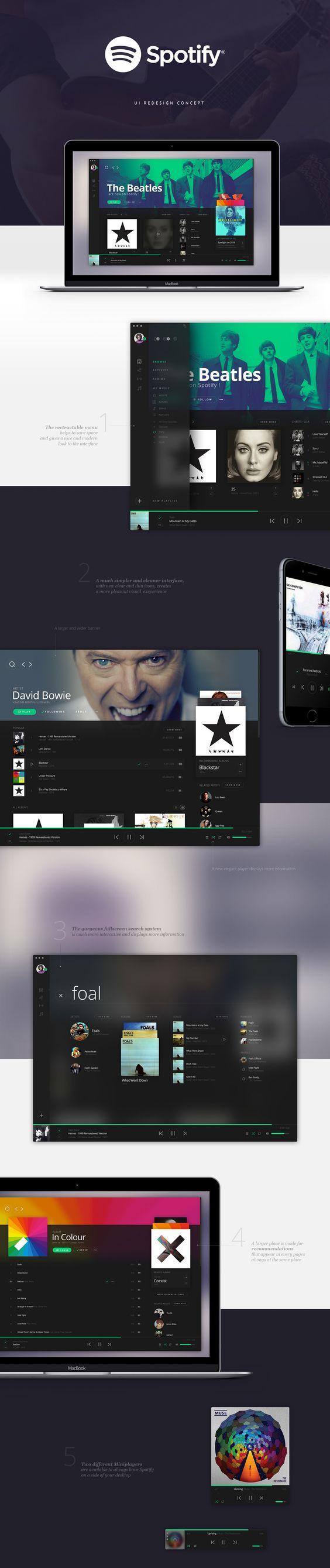 Redesign concepts for popular websites #4 — Muzli -Design Inspiration — Medium: