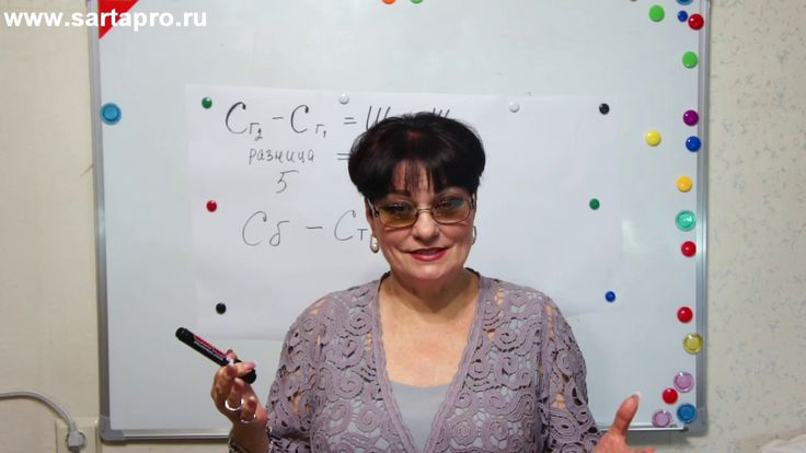 Анализ мерок урок 2 - Светлана Пояркова