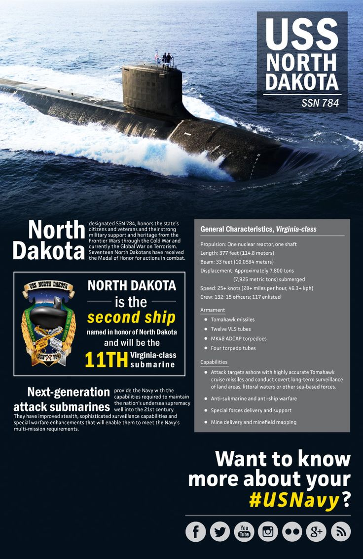 Meet #USNavy's newest sub, USS North Dakota! Repin to welcome her into the Fleet!