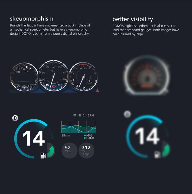 Toyota Doko | Minimally Minimal | dashboard | workspace | ram2013