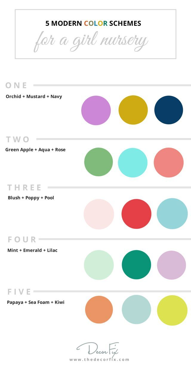 Baby Room Ideas For Girls Nurseries Color Schemes Gender Neutral