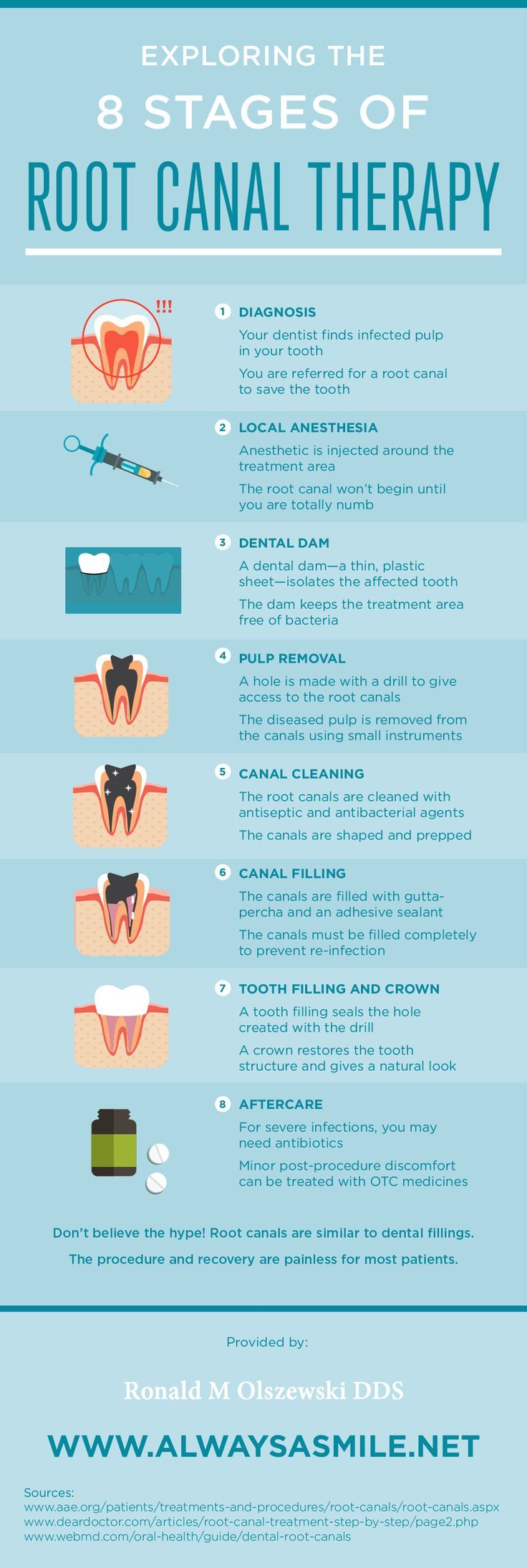 A root canal is often necessary if you find yourself with infected tooth pulp! Talk to your dentist and look through this infographic to learn about the root canal procedure.