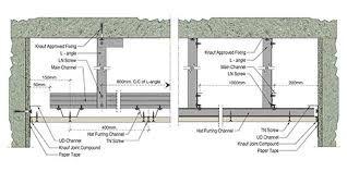 نتيجة بحث الصور عن Knauf Gypsum Board False Ceiling Design False Ceiling False Ceiling Living Room