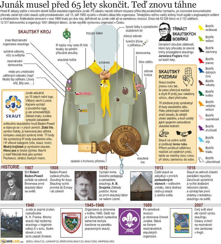 Junák –český skaut / Scouting
