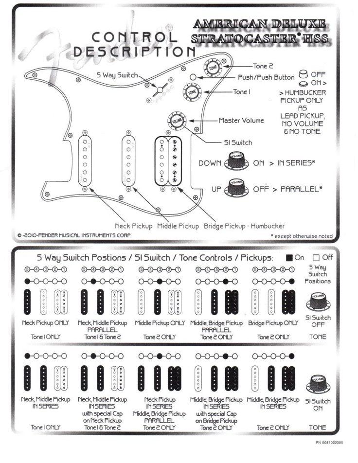 cute fender stratocaster hss wiring diagram ideas electrical and HSS Guitar Wiring Diagram fender standard strat hss wiring diagram Humbucker Pickup Wiring Diagram Fender Strat Ultra Wiring-Diagram Fat Strat Wiring Diagram