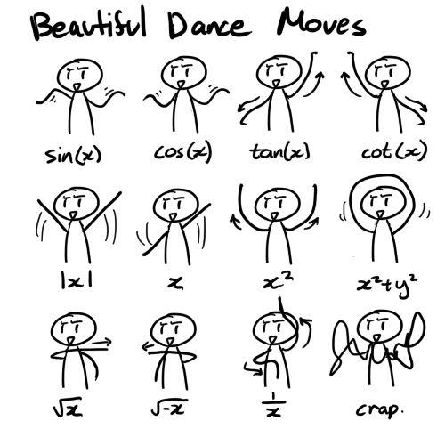 Bailando con gráficas de funciones - Gaussianos   Gaussianos