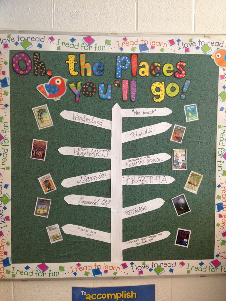 """My bulletin board from March is Reading Month- """"Oh, the places you'll go!"""" (Dr. Seuss) with settings from my favorite childhood stories in a travel sign format."""