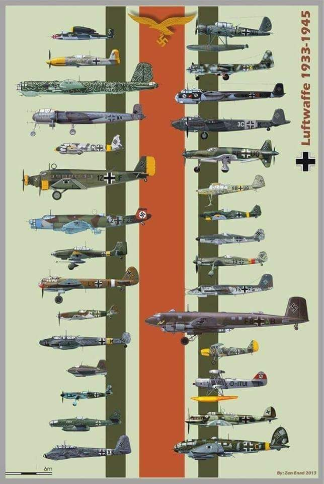 Most or all of the German Luftwaffe planes.