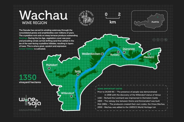 Wachau wine region infoposter