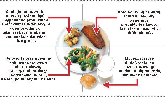Cukrzyca – dieta dla osób z cukrzycą