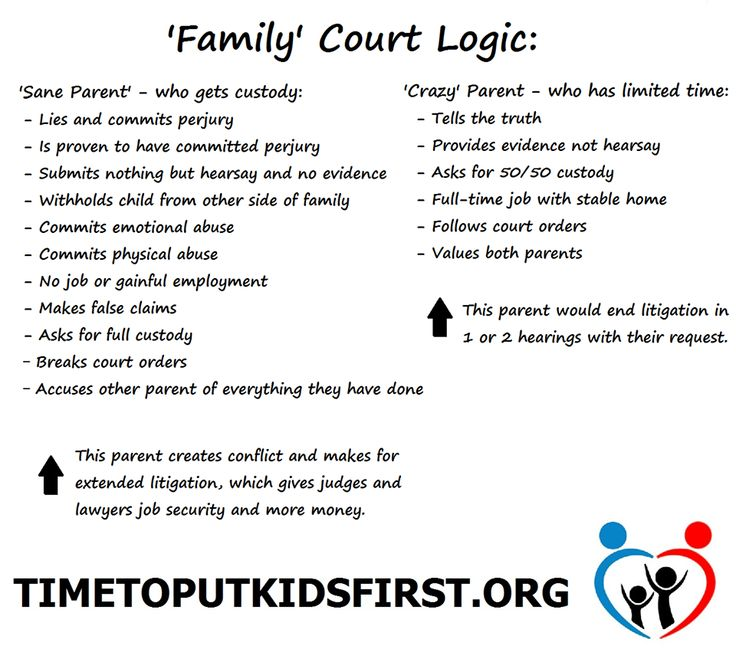 You Want Family Law Reforms? Okay, Here's One Thing That Needs To Happen...