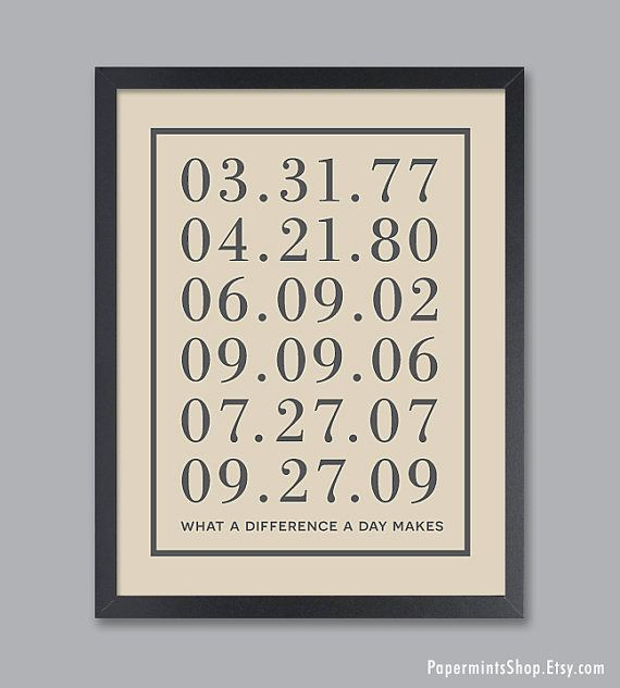 Important Date Print Family Important Dates by papermintsshop