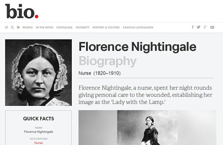 Florence Nightingale Biography - Facts, Birthday, Life Story