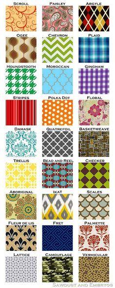 Fabric pattern types
