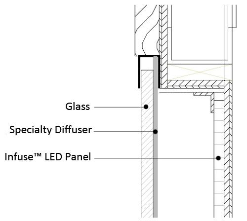 Lancaster Wall Section of Backlit Glass Panels
