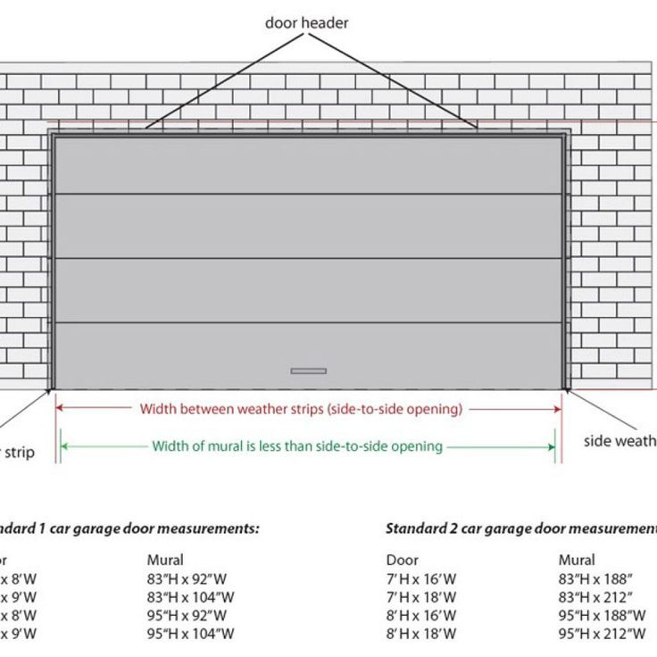 Car Garage Door Size Common Sizes Double Dimensions With