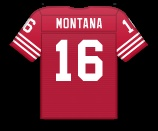 Football jersey template.  Possible use for place cards.