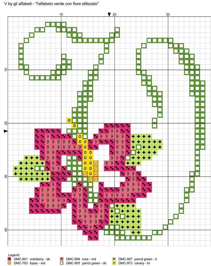 alfabeto verde con fiore stilizzato V