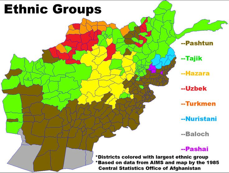 Ethnic groups in Afghanistan