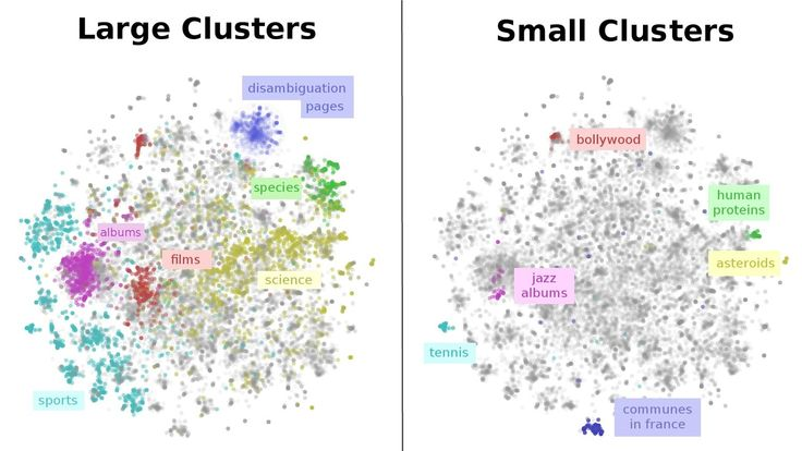 With deep learning and dimensionality reduction, we can visualize the entirety of Wikipedia?
