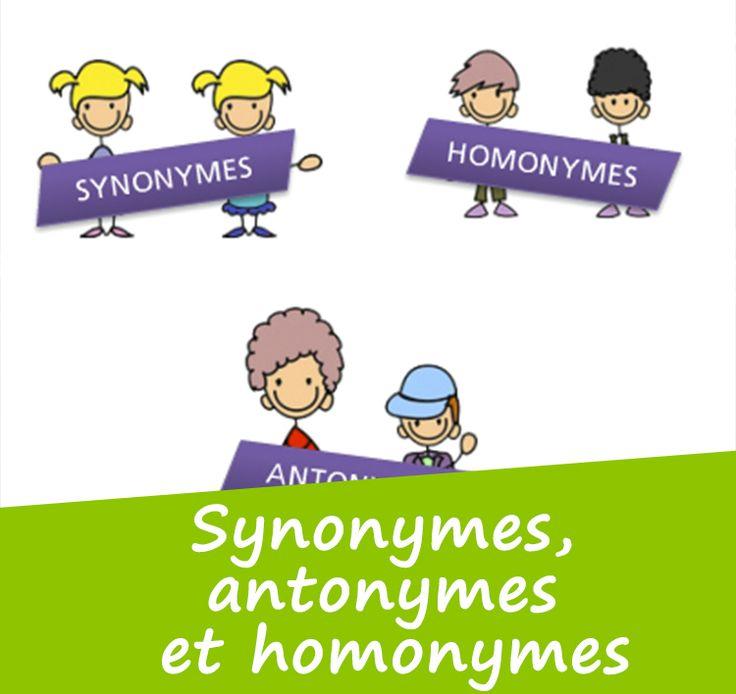 Reconnaître les mots  - Les synonymes  - Les antonymes  - Les homonymes