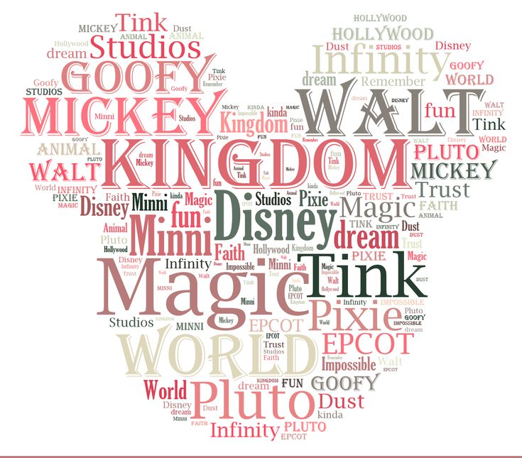 "Disney Word Art I love this idea.... I would change the words to reflect our family memories at Disney, but I would leave the outline of the Mickey Ears. I'd print this out but they spelled ""Minnie"" wrong!"