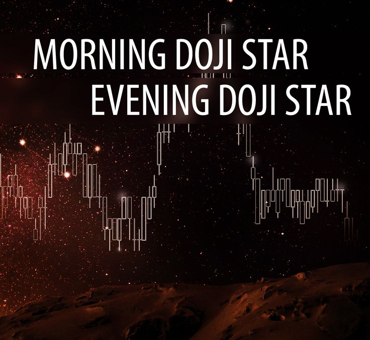 """Doji Stars"" are powerful warnings that indicate that the actual trend is ready…"