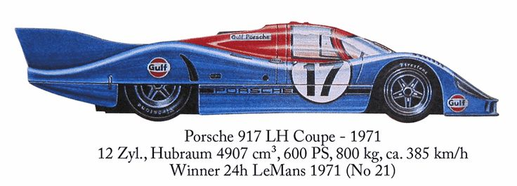 Porsche Porsche Racing Pinterest Le Mans Car Prints And Porsche Classic