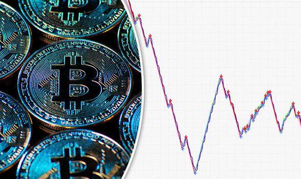 bitcoin private key brute force