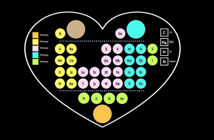 honey-lemon-big-hero-6-a-purse-heart-jpg-413504d1418091310 (1002×657)