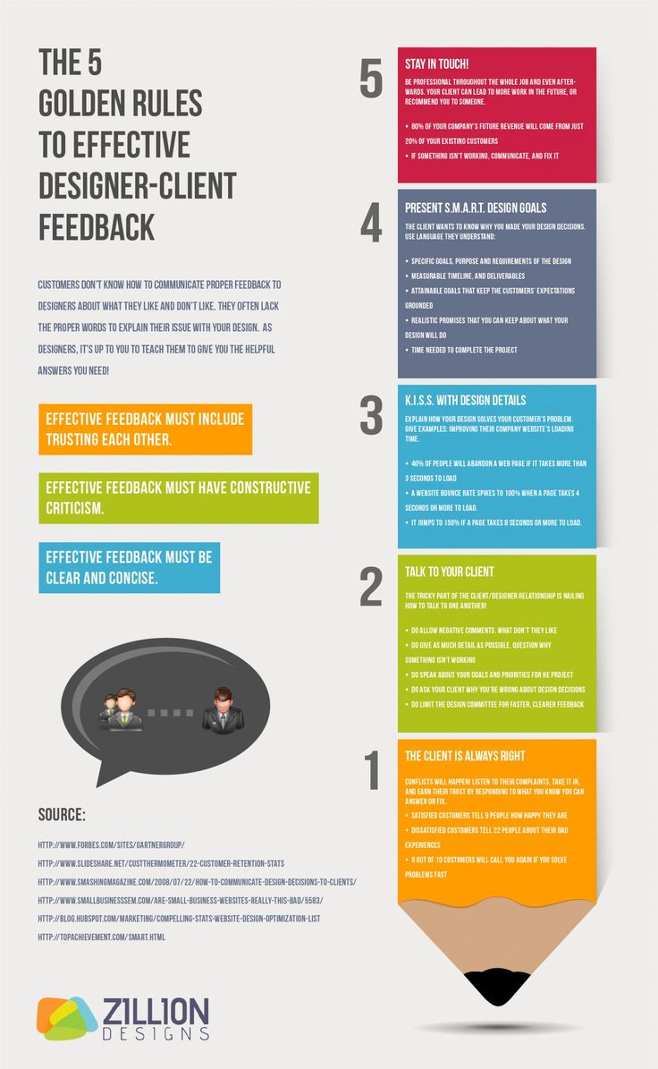 5 Golden Rules to Effective Designer - Client Feedback Infographic
