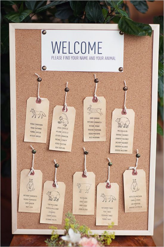 table seating chart for wedding reception