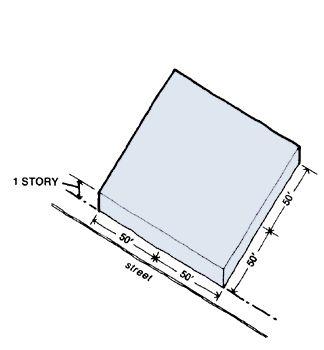 Floor area ratio